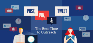 Best Time To Post On Social Media - Dave Espino